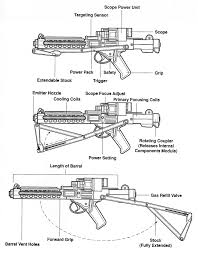 Halloween Wars Wiki by E 11 Blaster Rifle Star War Machine And Cosplay