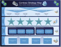 how to create a strategy map using containers u2013 visio insights