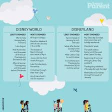 how to do disney without losing your mind today s parent