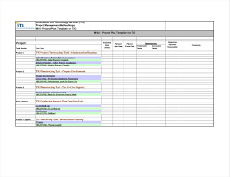 capacity planning template in excel spreadsheet exltemplates