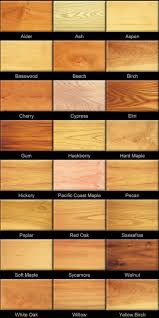 types of furniture wood