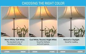 cfl grow lights a beginner u0027s guide to growing with cfls