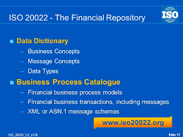 iso introduction to iso u2013 universal financial industry message