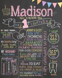 birthday board milestone birthday chalkboard pastel colors birthday board