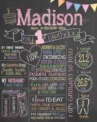 birthday chalkboard milestone birthday chalkboard pastel colors birthday board