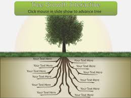 powerpoint tree cerescoffee co