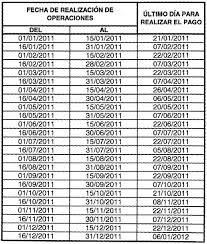 cronograma de sunat 2016 rus nuevo cronograma de obligaciones tributarias y pagos de impuestos