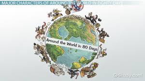 around the world in eighty days by jules verne summary