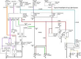 2000 nissan silvia headlight wiring diagram wiring diagram