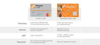 Home Depot Expo Design Center Union Nj 9 19 Project Loan Chart 2 Jpg