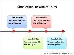 timeline templates from ceo pack 2