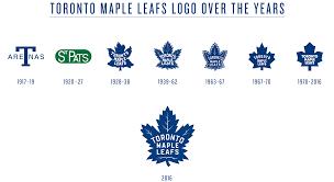 toronto maple leafs adopt retro logo stocklogos com