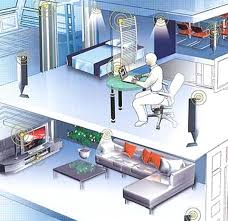 smart houses green home living in the 21st century smart homes