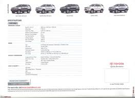 spotted toyota fortuner pics on pg 5 u0026 19 edit launch on 24th