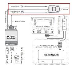 yatour ytm 06 digital music cd changer for fiat 8 pin alfa lancia