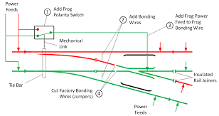 wiring facing electrofrogs new railway modellers forums
