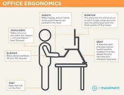 Computer Desk Posture Posture Standing Desks Medium Size Of Explained Are Sitting Or