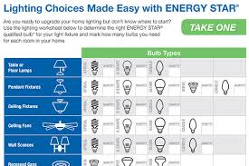 led light consumption calculator potomac edison firstenergy