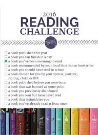 Challenge Origin 2016 Reading Challenge 2 Raiin Monkey