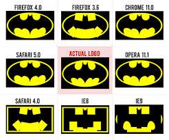 famous logos css3 batman tangled design