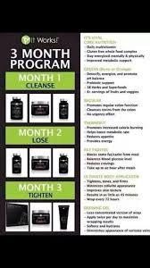 Challenge Works It Works 90 Day Challenge Weiser Academy