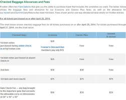 frontier baggage fees collection of frontier baggage fees frontier baggage fees i flew