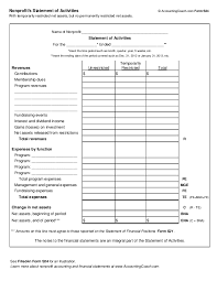 Income Statement For Non Profit Organization Template by Nonprofit S Statement Of Activities With Temporarily Restricted