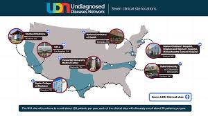 Nih Map Undiagnosed Diseases Network Udn National Human Genome