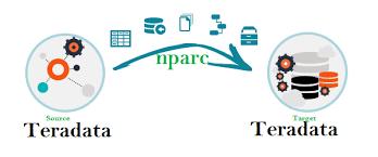 Teradata Create Table Teradata Nparc Named Pipe Archive U2013 Techblog