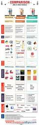 Home Based Logo Design Jobs Best 25 Engineering Jobs Ideas Only On Pinterest Professional