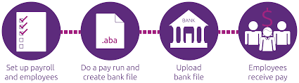 paying employees electronically myob essentials accounting