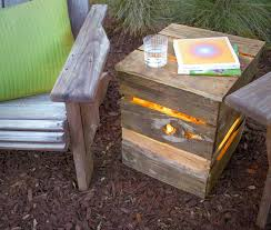 diy outdoor pallet light boxes by fiskars