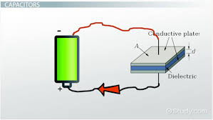 resistor capacitor rc circuits definition u0026 explanation video