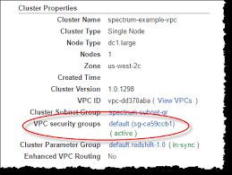 Redshift Create Table Creating External Schemas For Amazon Redshift Spectrum Amazon