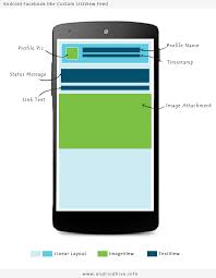 layout line android android facebook like custom listview feed using volley