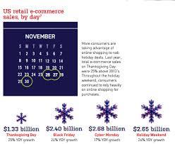 ten ways to promote gift cards u2013 solomozone