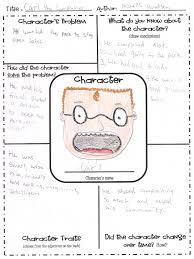 Map Reading Practice Character Map Would Be Great In Guided Reading With Higher