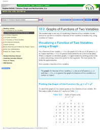 12 2 graphs of functions of two variables