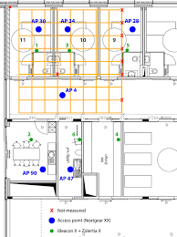 performance analysis of multiple indoor positioning systems in a