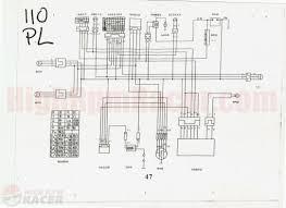 110cc atv wiring diagram 150 cc atv apoint co and loncin 110cc