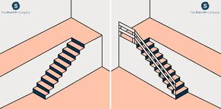choosing between straight and curved stairlifts the stairlift