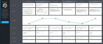 Customer Journey Mapping Visual Guide To The Customer Journey Mapping