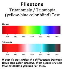 Blue Yellow Color Blind Test Free Amazon Com Tp 008 Blue Color Blind Glasses Tritanomaly