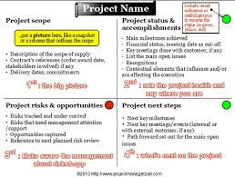 how to write a project 4 blocker the project manager pad