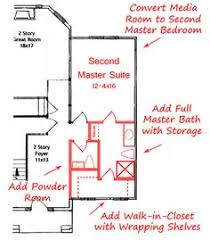 houses with two master bedrooms master suite addition plans rear rendering image of new master