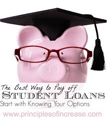 Debt Relief Options Explore Your Options Find Your The Best Way To Pay Loans Start With Knowing Your