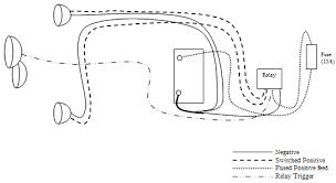 28 wiring diagram for hella spotlights driving lights