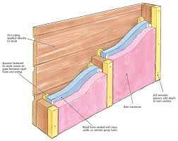 Should I Insulate My Interior Walls Insulating Walls With No Sheathing Fine Homebuilding
