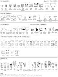 reference lightbulbs247