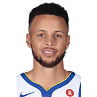 Spirit Fingers Meme - stephen curry stats basketball reference com
